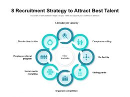 8 Recruitment Strategy To Attract Best Talent