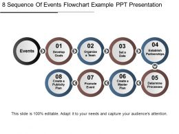 8 Sequence Of Events Flowchart Example Ppt Presentation
