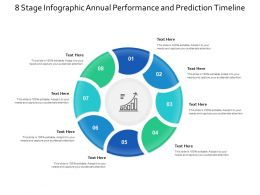 8 Stage Infographic Annual Performance And Prediction Timeline