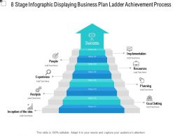 8 Stage Infographic Displaying Business Plan Ladder Achievement Process