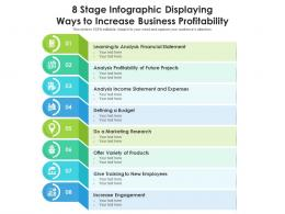 8 Stage Infographic Displaying Ways To Increase Business Profitability