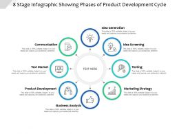 8 Stage Infographic Showing Phases Of Product Development Cycle
