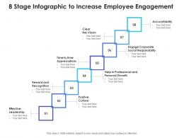 8 Stage Infographic To Increase Employee Engagement