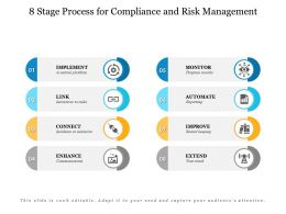 8 Stage Process For Compliance And Risk Management