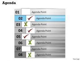 8 Staged Business Agenda Checklist 0214