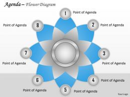 8 Staged Flower Diagram For Agenda 0214