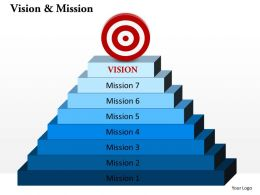 8 Staged Vision And Target Diagram 0214
