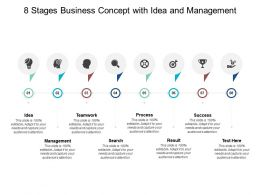8 Stages Business Concept With Idea And Management