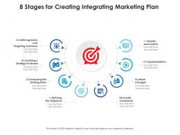 8 Stages For Creating Integrating Marketing Plan