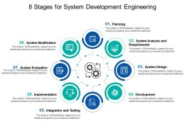 8 Stages For System Development Engineering