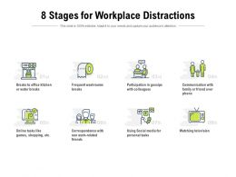 8 Stages For Workplace Distractions