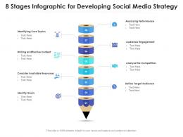 8 Stages Infographic For Developing Social Media Strategy