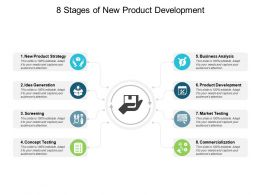 8 Stages Of New Product Development