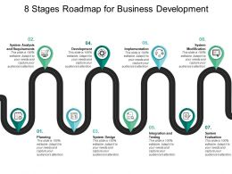 8 Stages Roadmap For Business Development