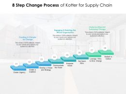 8 Step Change Process Of Kotter For Supply Chain