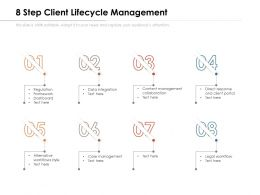 8 Step Client Lifecycle Management