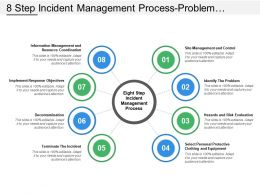 8 Step Incident Management Process Problem Solving Process Models