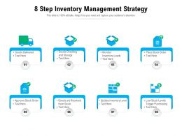 8 Step Inventory Management Strategy