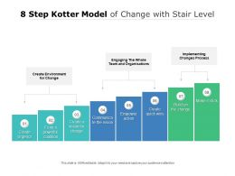 8 Step Kotter Model Of Change With Stair Level