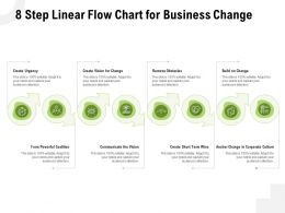 8 Step Linear Flow Chart For Business Change
