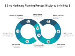 8 Step Marketing Planning Process Displayed By Infinity 8