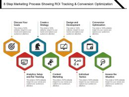 8 Step Marketing Process Showing Roi Tracking And Conversion Optimization
