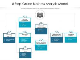 8 Step Online Business Analysis Model