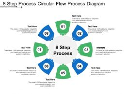 8 Step Process Circular Flow Process Diagram