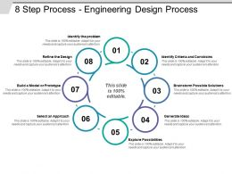 8 Step Process Engineering Design Process