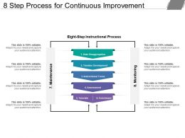 8 Step Process For Continuous Improvement