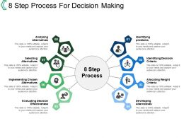 8 Step Process For Decision Making