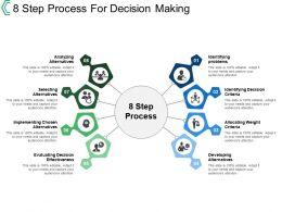 8_step_process_for_decision_making_Slide01