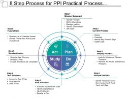 8 Step Process For Ppi Practical Process Improvement