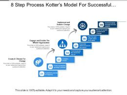 8 Step Process Kotters Model For Successful Organizational Change