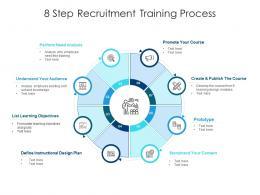 8 Step Recruitment Training Process