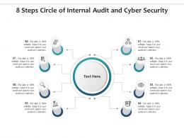 8 Steps Circle Of Internal Audit And Cyber Security Infographic Template
