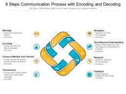 8 Steps Communication Process With Encoding And Decoding