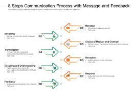 8 Steps Communication Process With Message And Feedback