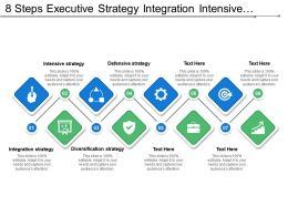 8 Steps Executive Strategy Integration Intensive Diversification And Defensive Strategy