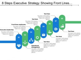 8 Steps Executive Strategy Showing Front Lines Employees Operational Management Leadership