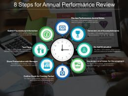 8 Steps For Annual Performance Review