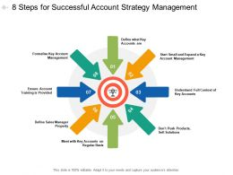 8 Steps For Successful Account Strategy Management