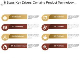 8 Steps Key Drivers Contains Product Technology Market Share And Customer Service