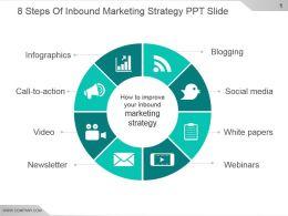 8 Steps Of Inbound Marketing Strategy Ppt Slide