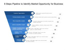 8 Steps Pipeline To Identify Market Opportunity For Business