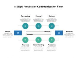 8 Steps Process For Communication Flow
