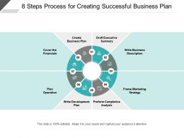 8 Steps Process For Creating Successful Business Plan