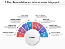 8 Steps Research Process In Semicircular Infographic