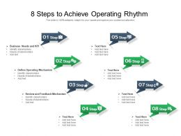 8 Steps To Achieve Operating Rhythm