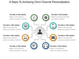 8 Steps To Achieving Omni Channel Personalization Ppt Slide Styles